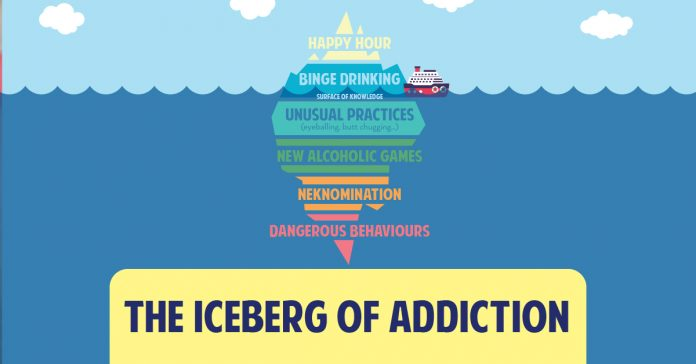 The Iceberg of Addiction